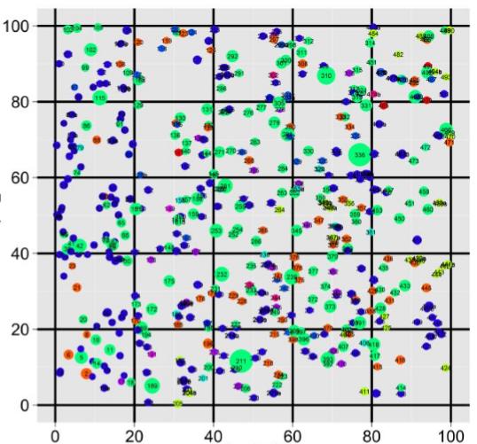 AusPlots – Terrestrial Ecosystem Research Network